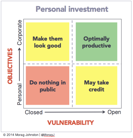 PersonalInvestment